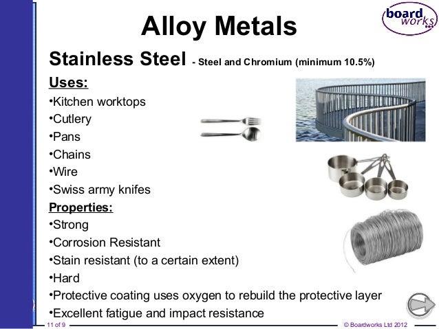 Alloy Metals