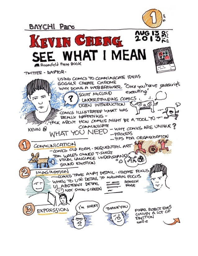 Y13.08.13 kevin cheng See What I Mean