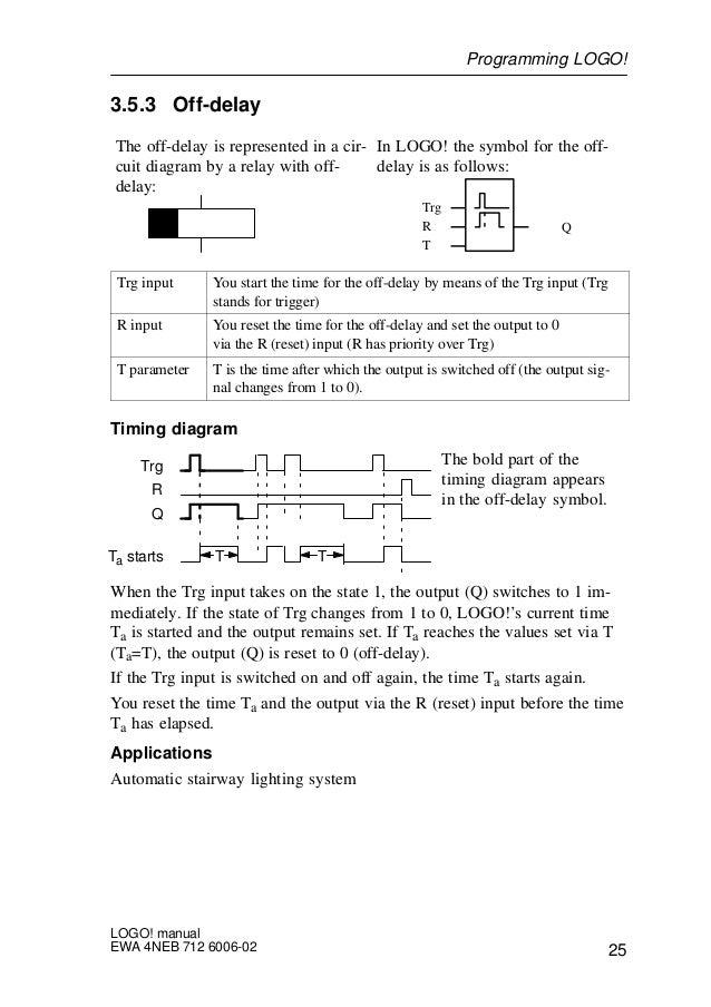 Fancy Shila Wired 96 5 Photos - Simple Wiring Diagram ...