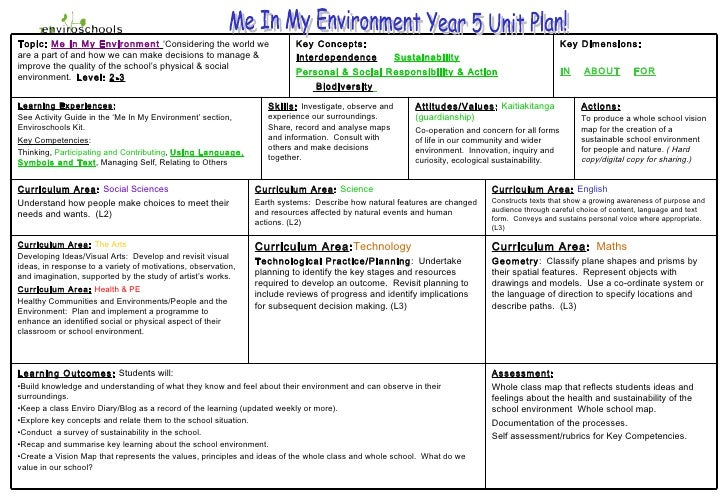 Me In My Environment Year 5 Unit Plan! Curriculum Area :   Maths Geometry :  Classify plane shapes and prisms by their spa...