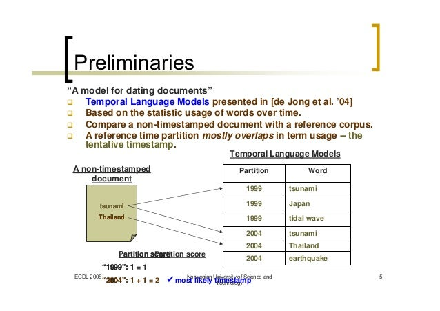 Using Temporal Language Models For Document Dating