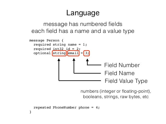 message Person { required string name = 1; required int32 id = 2; optional string email = 3; repeated PhoneNumber phone = ...