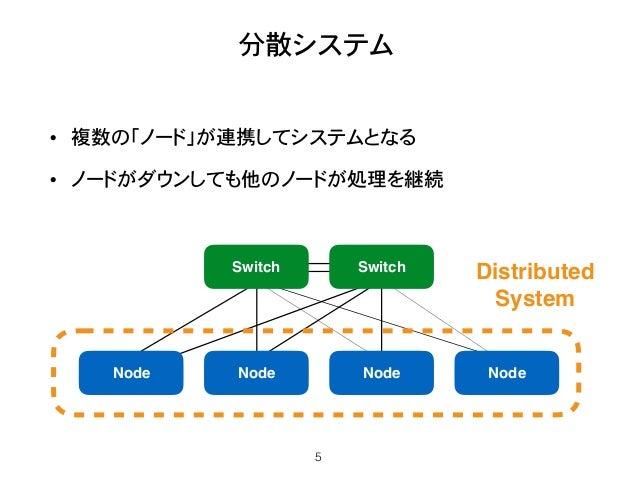 分散システム • 複数の「ノード」が連携してシステムとなる • ノードがダウンしても他のノードが処理を継続 5 Node Node Node Node Distributed System Switch Switch