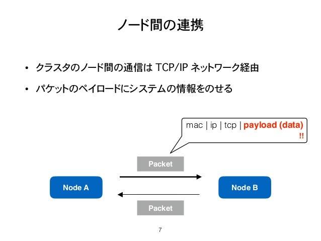 ノード間の連携 • クラスタのノード間の通信は TCP/IP ネットワーク経由 • パケットのペイロードにシステムの情報をのせる 7 Node A Node B Packet Packet mac | ip | tcp | payload (d...