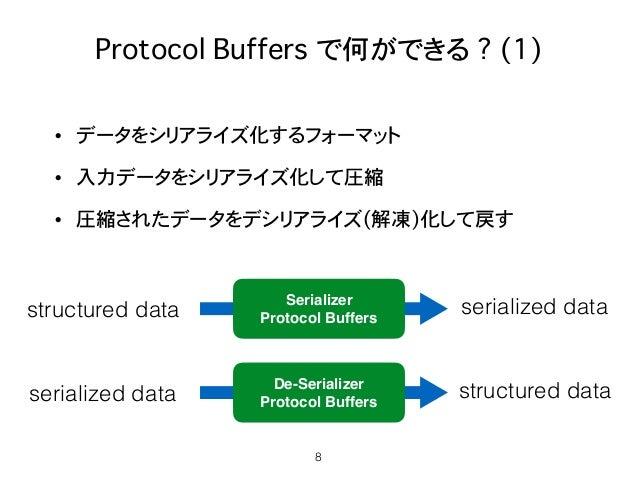 Protocol Buffers�で何ができる ? (1) • データをシリアライズ化するフォーマット • 入力データをシリアライズ化して圧縮 • 圧縮されたデータをデシリアライズ(解凍)化して戻す 8 structured data seri...