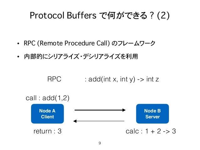 Protocol Buffers�で何ができる ? (2) • RPC (Remote Procedure Call) のフレームワーク • 内部的にシリアライズ・デシリアライズを利用 9 Node A Client Node B Server...