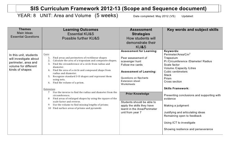 SIS Curriculum Framework 2012-13 (Scope and Sequence document)      YEAR: 8 UNIT: Area and Volume (5 weeks)  Date complete...