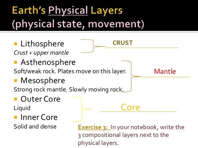 Depth Of Earth's Mantle - about space