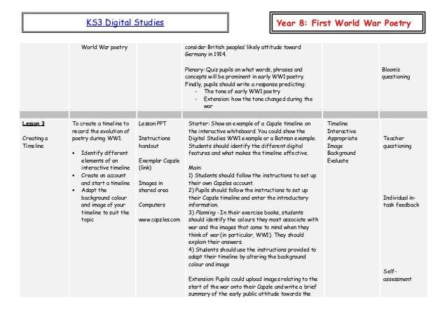 Y8 ww1 poetry sow v2 – World War 1 Worksheet
