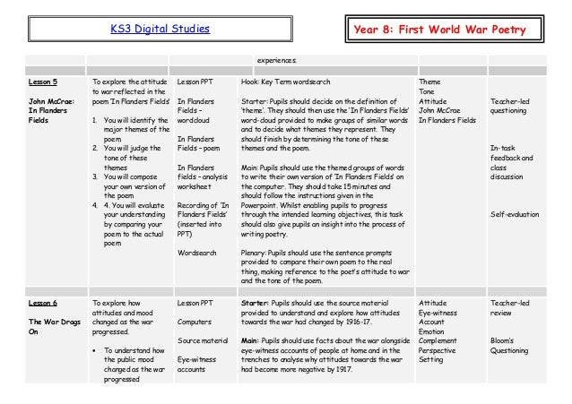 Y8 ww1 poetry sow v2