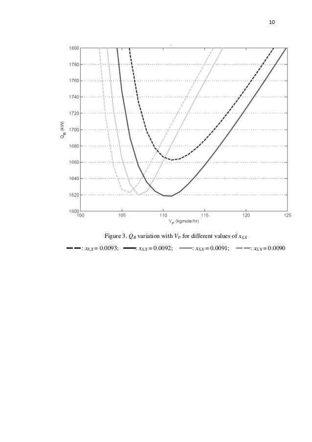 m.tech thesis on solar energy This thesis is my original work and has not been presented for a degree in any  other  energy efficiency, energy saving and increase in renewable energy   where, m is mass flow rate of fluid through the collector, in kg/s, cp, specific.