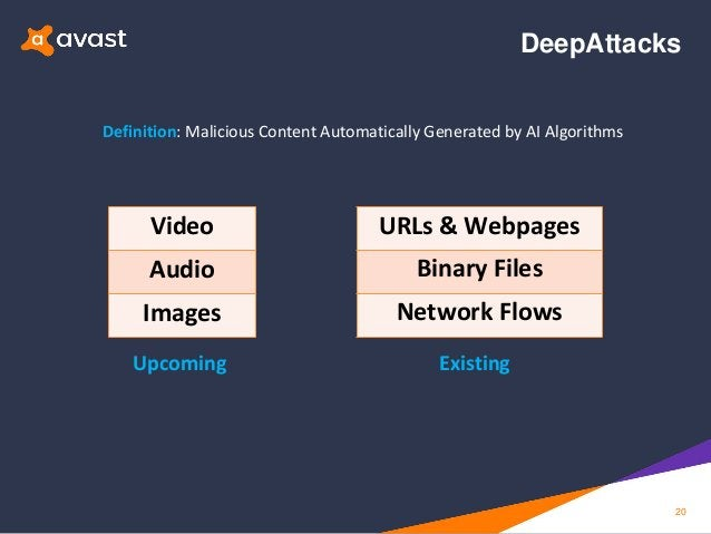 DeepAttacks Definition: Malicious Content Automatically Generated by AI Algorithms Video Audio Images URLs & Webpages Bina...