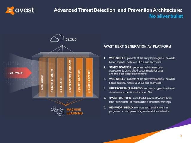 Advanced Threat Detection and PreventionArchitecture: No silverbullet 8 AVAST NEXT GENERATION AV PLATFORM 1. WEB SHIELD: p...