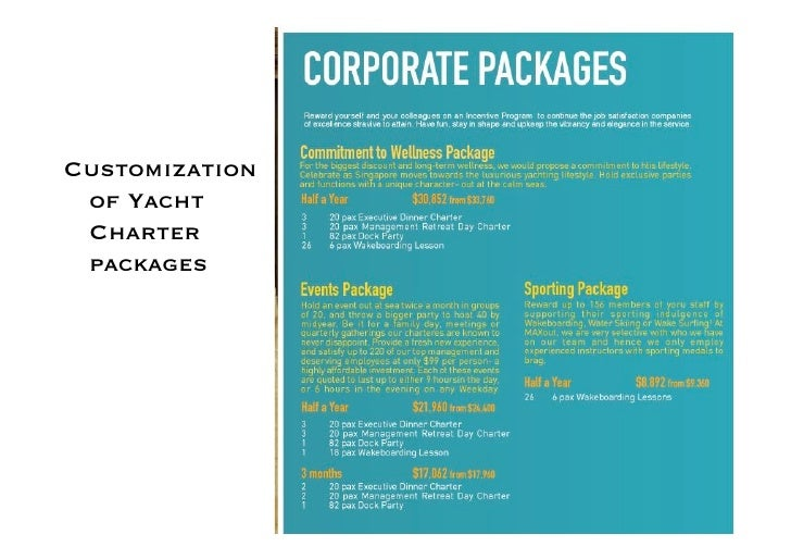 Customization  of Yacht  Charter  packages
