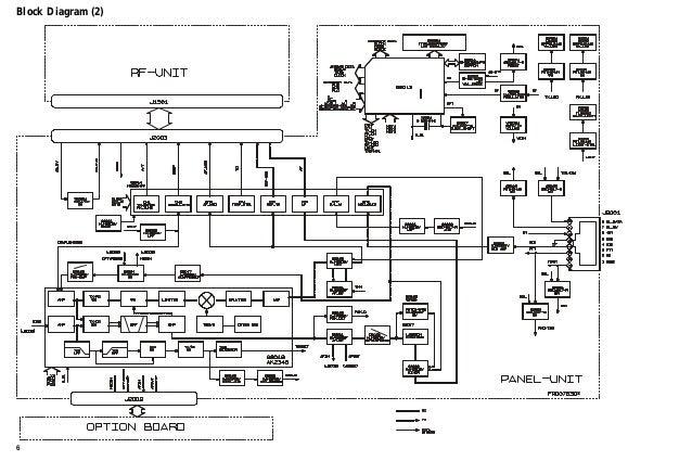 Yaesu Vertex Standard VX-2500 Service manual