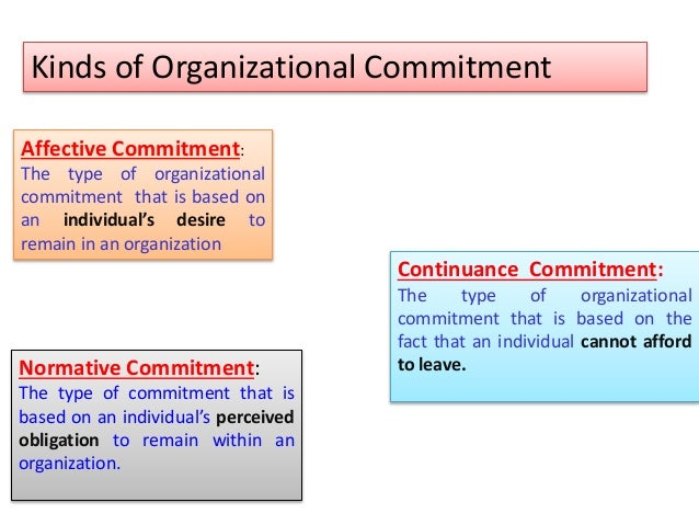 organizational commitment Work teams and organizational commitment: exploring the influence of the team experience on employee attitudes edward s greenberg patricia b sikora.