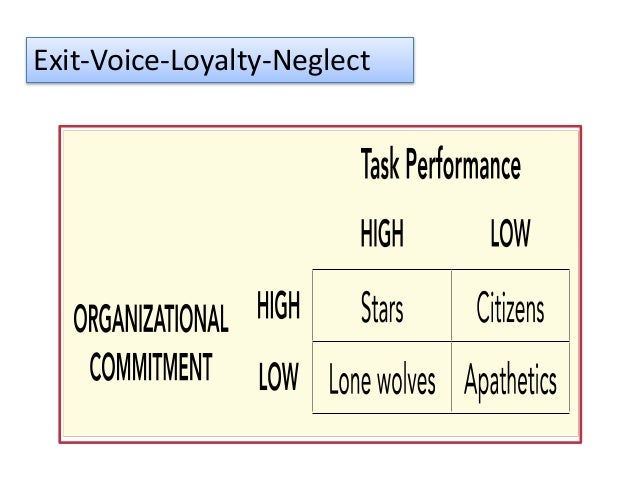 employees organizational commitment Loyalty to supervisor vs organizational commitment: relationships to employee  performance in china.
