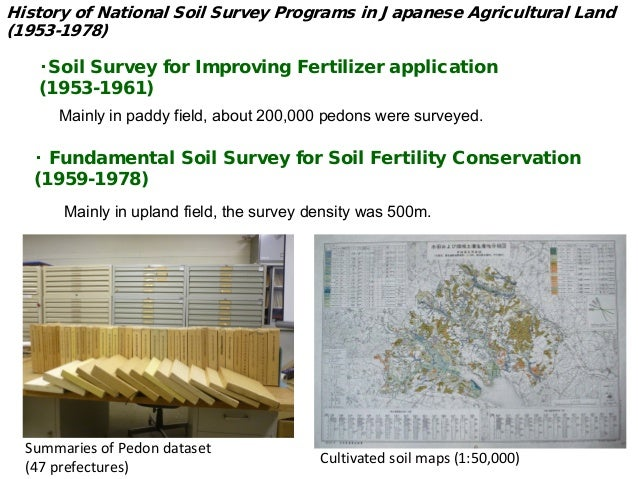 Status and priorities of soil management in japan for Soil management
