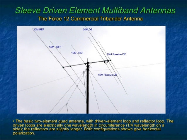Yagi Antennas Presentation