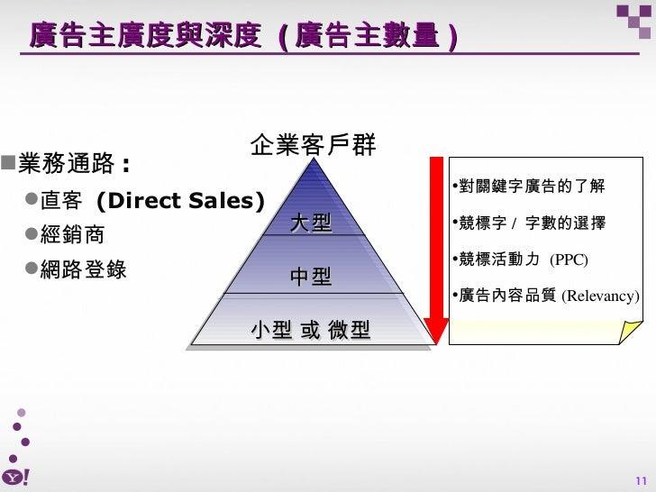 廣告主廣度與深度  ( 廣告主數量 ) <ul><li>業務通路 :  </li></ul><ul><ul><li>直客  (Direct Sales) </li></ul></ul><ul><ul><li>經銷商 </li></ul></ul...