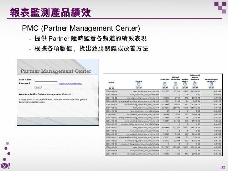 報表監測產品績效 PMC (Partner Management Center)  -  提供 Partner 隨時監看各頻道的績效表現 -  根據各項數值 ,  找出致勝關鍵或改善方法
