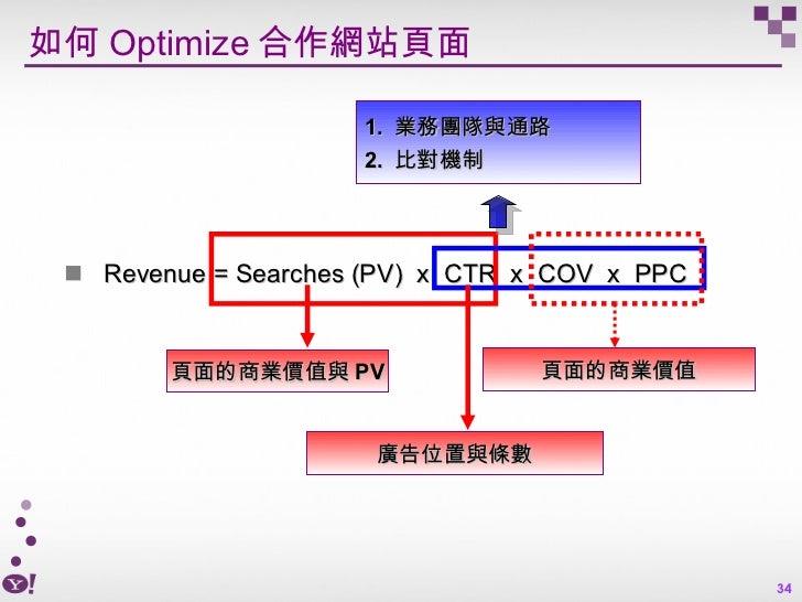如何 Optimize 合作網站頁面 <ul><li>Revenue = Searches (PV)  x  CTR  x  COV  x  PPC </li></ul>頁面的商業價值與 PV 廣告位置與條數 頁面的商業價值 <ul><li>業...