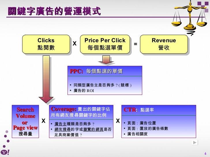 關鍵字廣告的營運模式 Clicks 點閱數 Price Per Click 每個點選單價 Revenue 營收 X = <ul><li>PPC:  每個點選的單價 </li></ul><ul><li>同類型廣告主是否夠多 ? ( 競標 ) </...