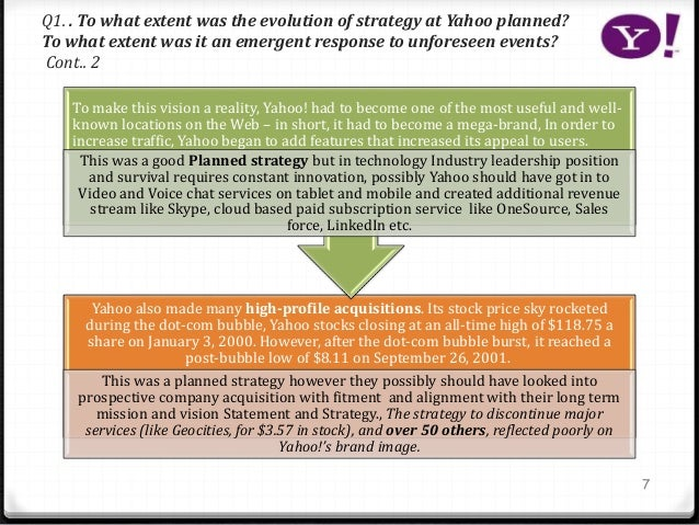 strategic management yahoo case study Answer to case study analysis of case #30 yahoo this is found in the back of our textbook in the cases section read the case and.