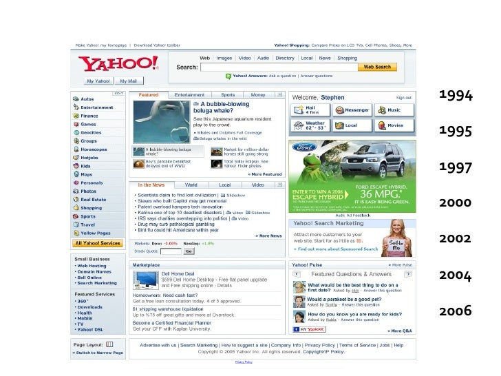 1994 Yahoo! Homepage is Constantly Evolving