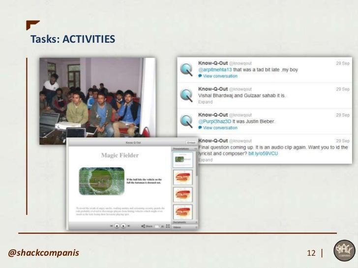 Bmw india marketing case study
