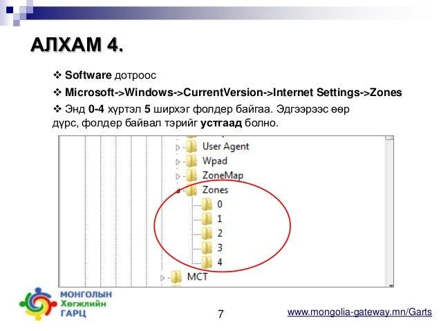 АЛХАМ 4.  Software дотроос  Microsoft->Windows->CurrentVersion->Internet Settings->Zones   Энд 0-4 хүртэл 5 ширхэг фолд...