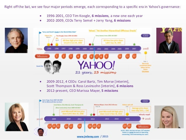 Right off the bat, we see four major periods emerge, each corresponding to a specific era in Yahoo's governance:  1996-20...