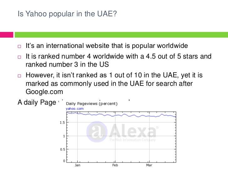 Yahoo presentation 7 is yahoo toneelgroepblik Image collections