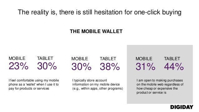 The reality is, there is still hesitation for one-click buyingI feel comfortable using my mobilephone as a wallet when I u...