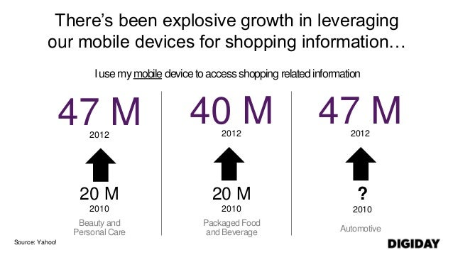 Iusemymobile devicetoaccess shopping relatedinformationThere's been explosive growth in leveragingour mobile devices for s...