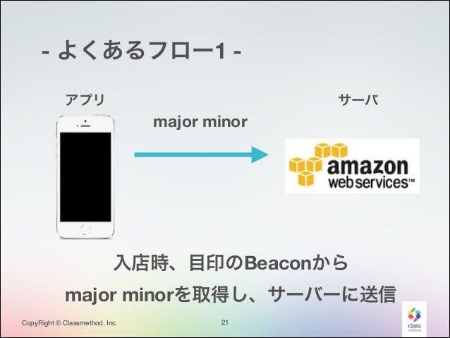 - よくあるフロー1 アプリ  サーバ  major minor  入店時、目印のBeaconから major minorを取得し、サーバーに送信 CopyRight © Classmethod, Inc.  21