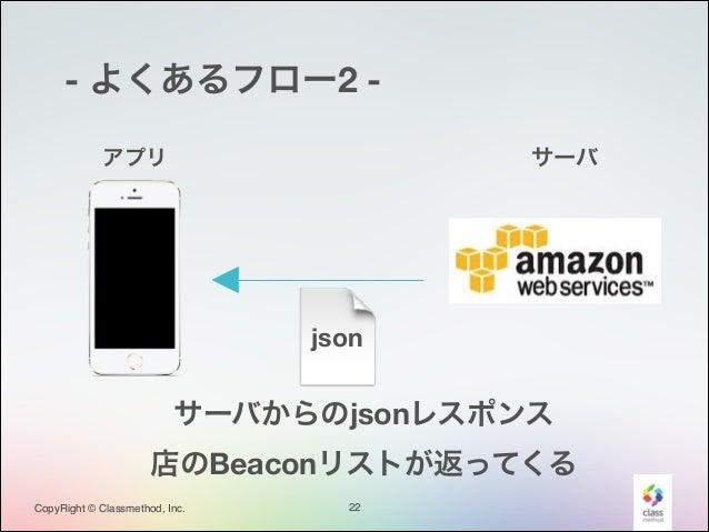 - よくあるフロー2 サーバ  アプリ  json  サーバからのjsonレスポンス 店のBeaconリストが返ってくる CopyRight © Classmethod, Inc.  22