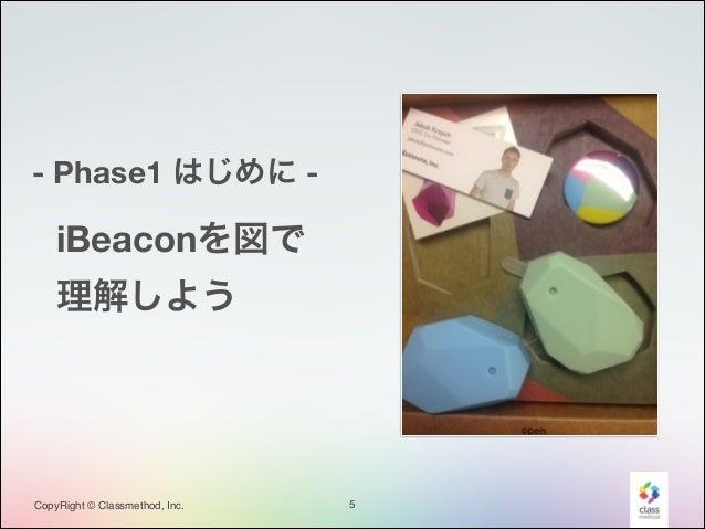- Phase1 はじめに -  iBeaconを図で 理解しよう  CopyRight © Classmethod, Inc.  5