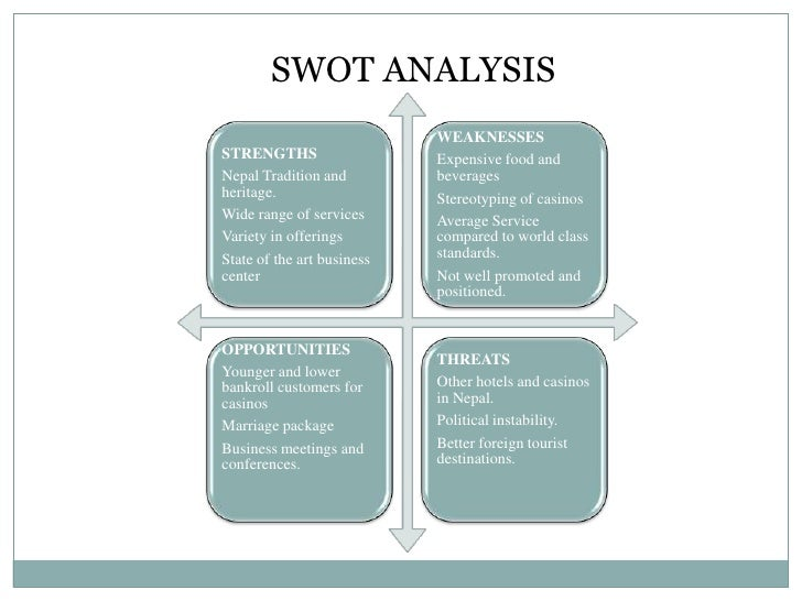 """swot analysis of city lodge hotels """"the future of hotels in south africa to 2016: market profile"""" is the result of extensive  365 city lodge hotels ltd – swot analysis 366 city."""