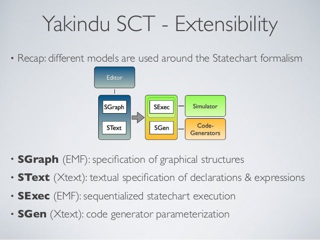 Yakindu SCT - Extensibility • Recap: different models are used around the Statechart formalism • SGraph (EMF): specificatio...