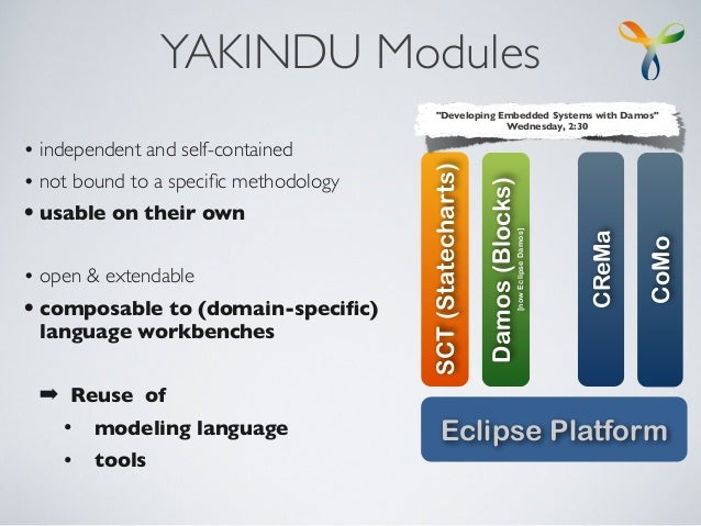 YAKINDU Modules • independent and self-contained • not bound to a specific methodology • usable on their own • open & exten...