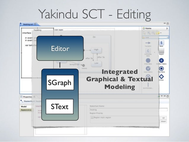 Yakindu SCT - Editing Editor SGraph SText Integrated Graphical & Textual Modeling