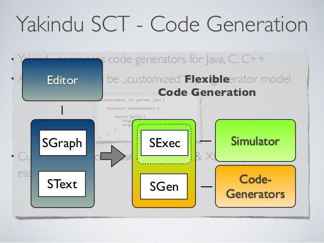 "Yakindu SCT - Code Generation • Yakindu comprises code generators for Java, C, C++ • All generators can be ""customized"" by..."