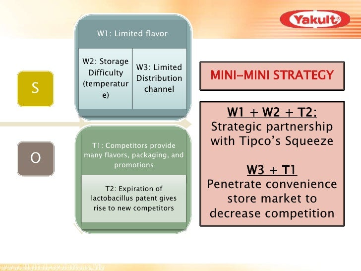 yakult strategy Today yakult holds a core position in the supermarket yogourt section i simply don't understand the strategy behind this format.