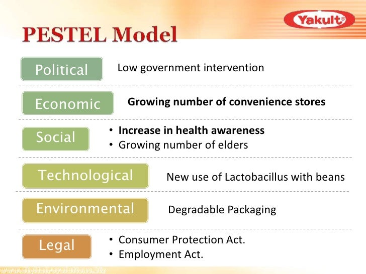 swot analysis of yakult 5 days ago  digestive health drinks market 2018 to 2025 – danisco, yakult  the global  digestive health drinks market, whereas swot analysis and.