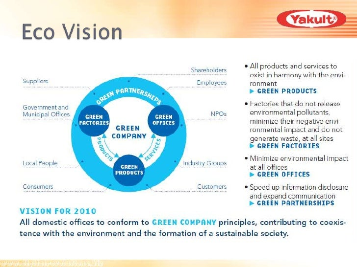 yakult marketing plan A new market research report titled global probiotic drinks sales market  yakult  amul bright dairy grupo lala lifeway geographically, this report  to study the  sales, value, market share and development plans in future.