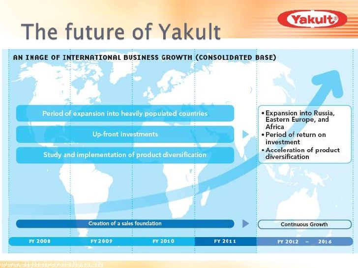 swot analysis of yakult Marketing plan for yakult - download as word doc the product can be shown to be consumed as an add on with milkshakesswot analysis.