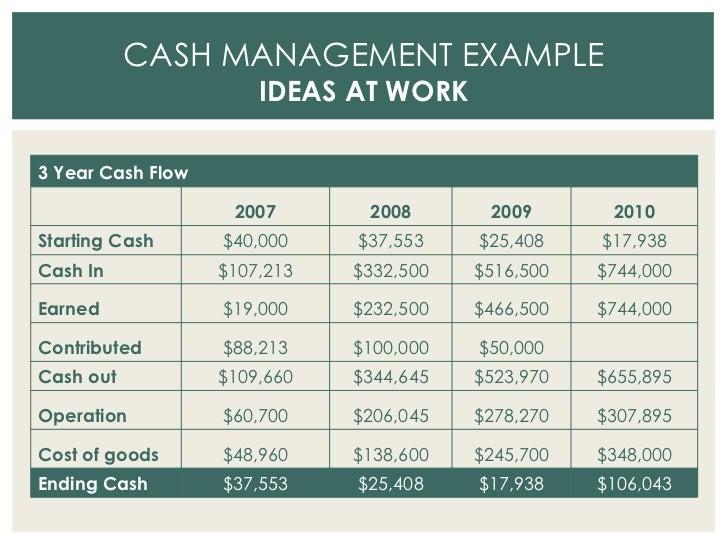 The compilation of block records and the cash flow statement as an.