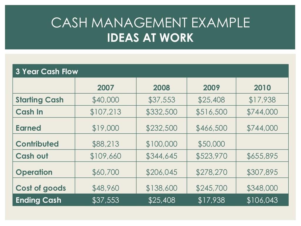 Blackburne group:: cash flow management.