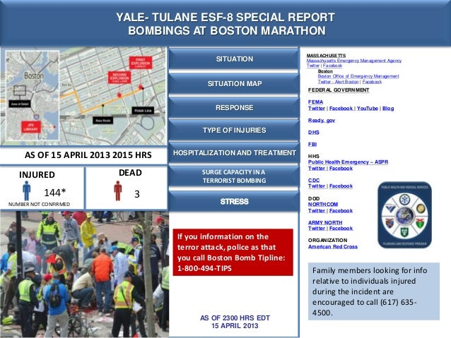 SITUATIONAS OF 2300 HRS EDT15 APRIL 2013YALE- TULANE ESF-8 SPECIAL REPORTBOMBINGS AT BOSTON MARATHONSITUATION MAPRESPONSEF...